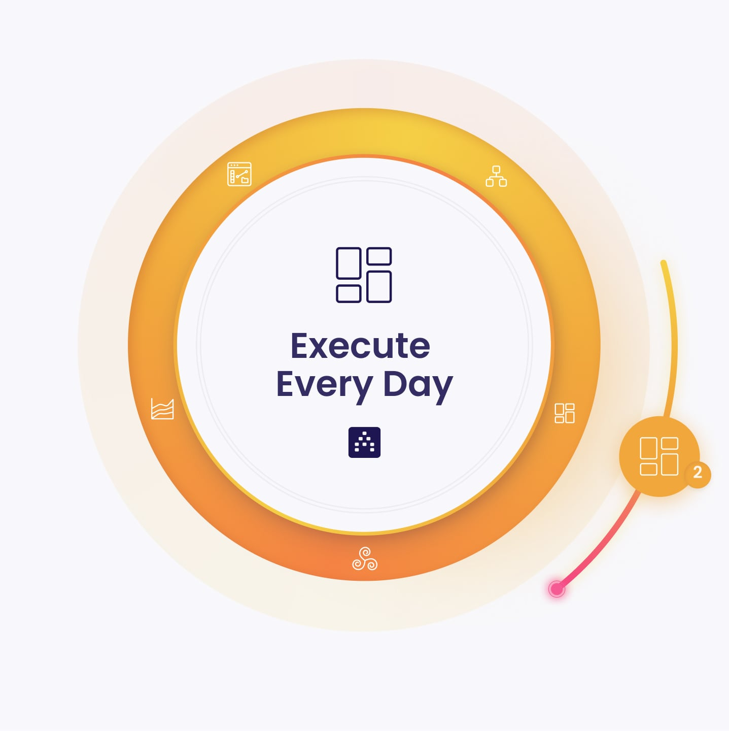 Strategy Framework - Execute Every Day